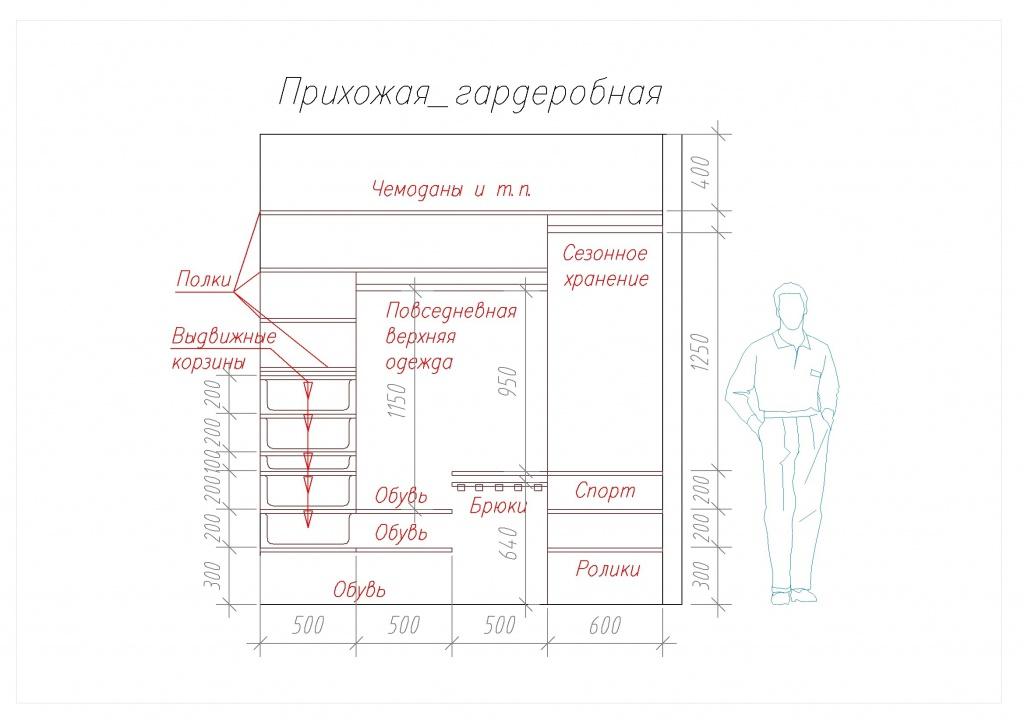зачем нужен дизайн проект интерьера